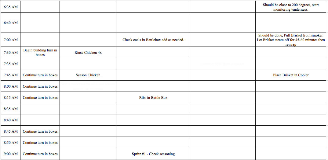 BBQ comp timeline