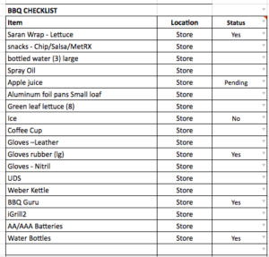 rad fondo bbq comp checklist